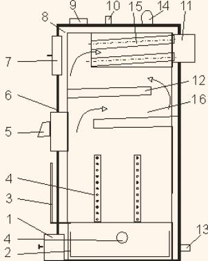 schemat (2)