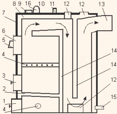 schemat (3)